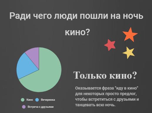 инфографика кино