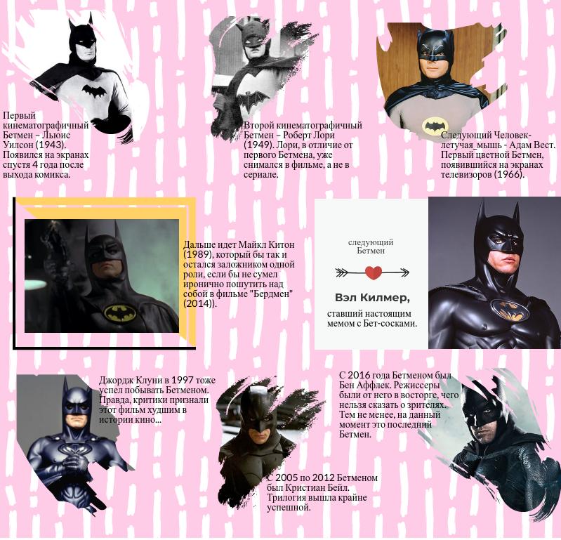 Инфографика: актеры, исполнявшие роль Бэтмена на телевидении и в кино