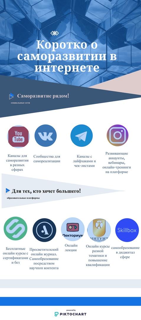 инфографика саморазвитие